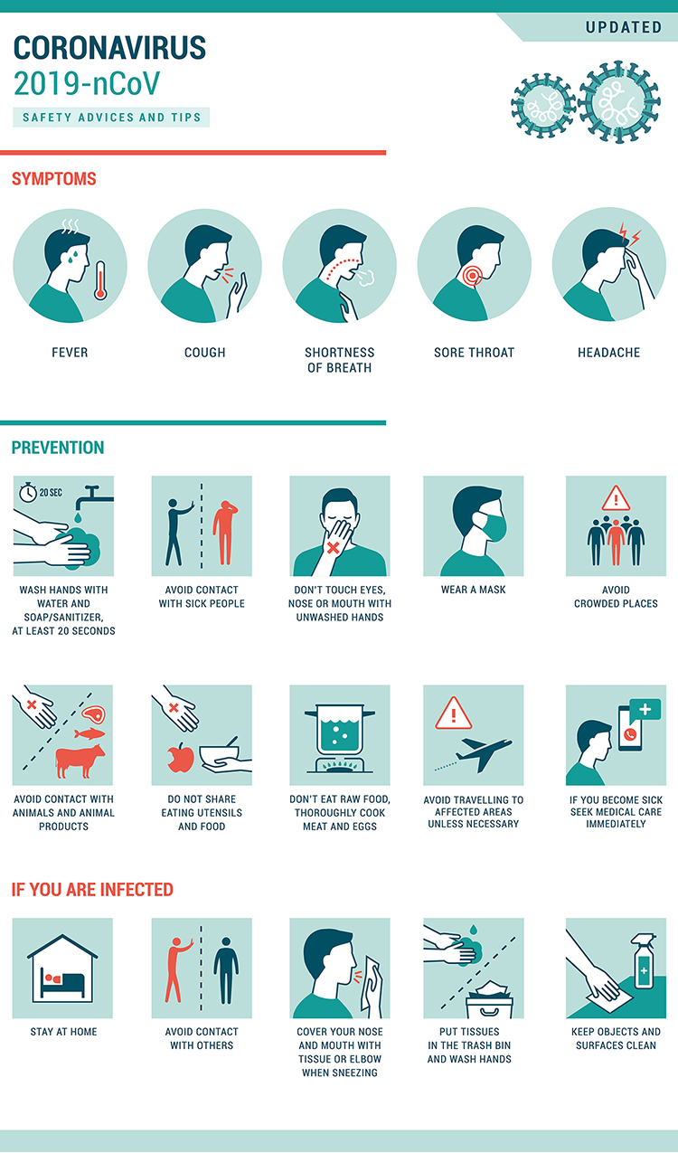 Coronavirus COVID-19 infographic: symptoms and prevention tips