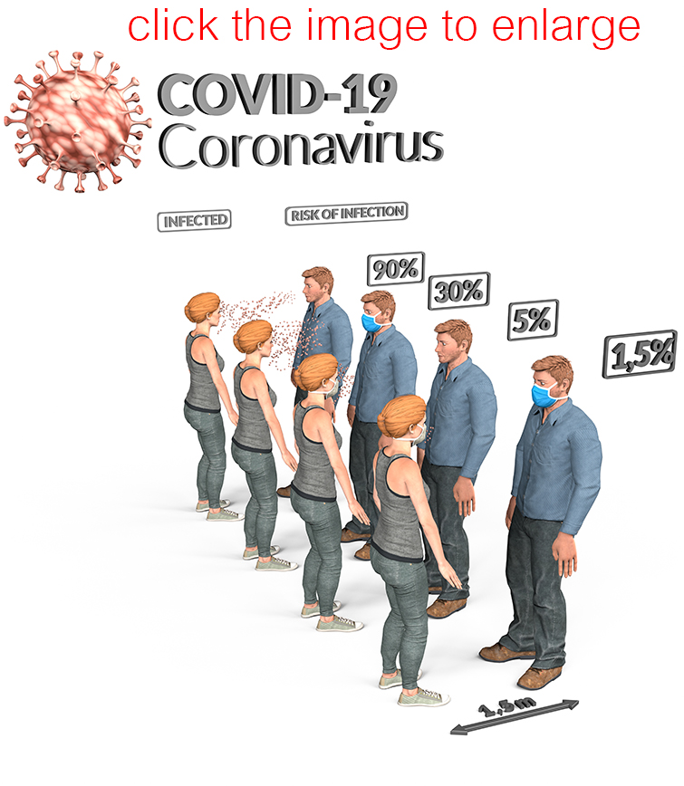 Why you should wear a face mask to fight covid-19 pandemic?  How to protect yourself from coronavirus.